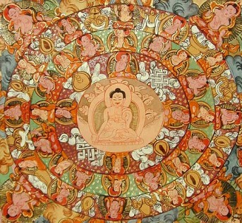 Magnificent painted Tibetan Thanka